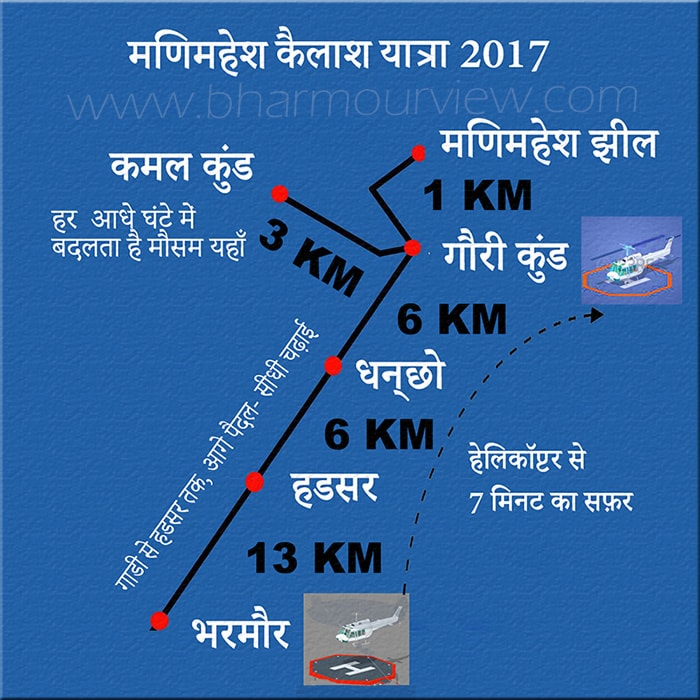 manimahesh yatra from bharmour route hindi min